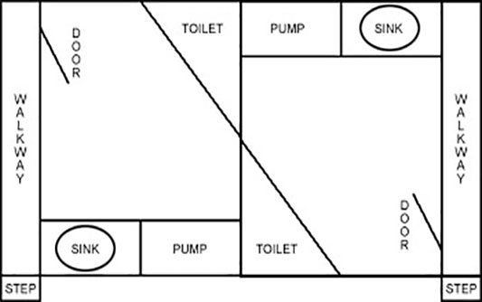portable toilet ground plan
